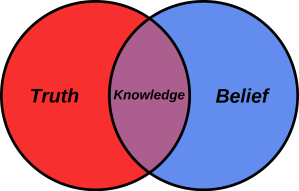 truth-knowledge-belief